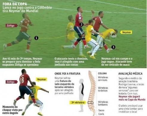 ब्राजिली मिडियामा घटना विवरण