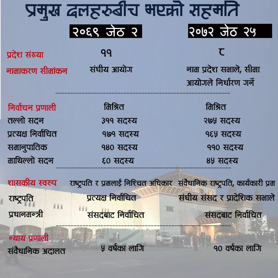 sahamati-compare
