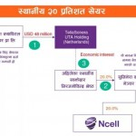 ncell-local