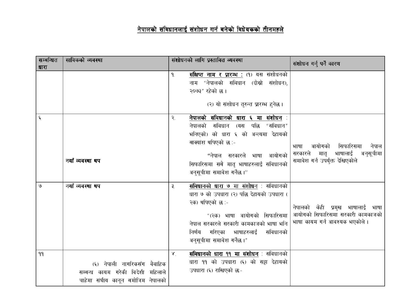 amendment-final-page-003